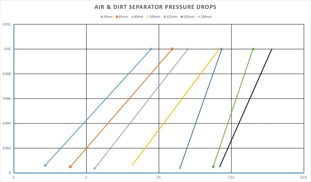 rapid-vent-chart
